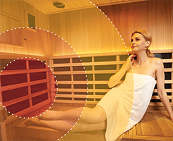 Infrared Saunas And Detoxification